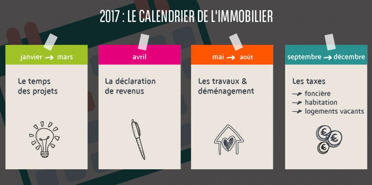 demenagement 31 decembre taxe habitation